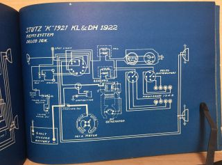 The Automobile Electrical Blueprint Book : Containing 308 Blueprint Wiring Diagrams of Complete Electrical Systems Covering all Standard Makes of Automobiles